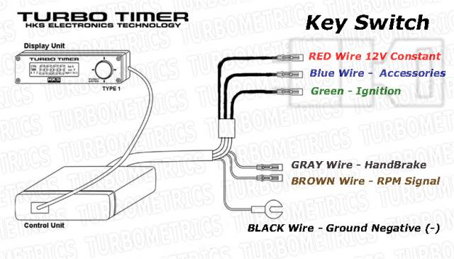 the hks turbo timer type 0 one of the biggest auto. Black Bedroom Furniture Sets. Home Design Ideas